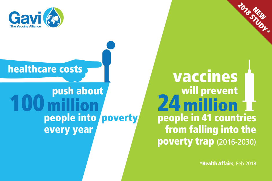 Infographic: Vaccines prevent not just disease, but also poverty